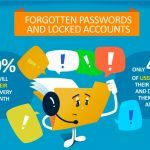 Active Directory facts Infographics