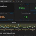 Adrem Software NetCrunch review – monitoring and visualization