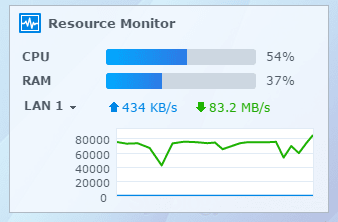 synology-cpu-ram-transfer