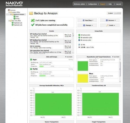 4-nakivo-active-jobs