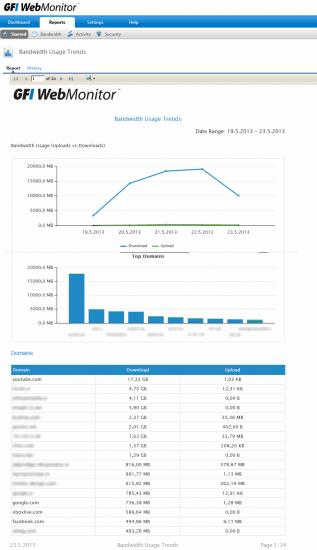 5.gfi-webmonitor-reports-run