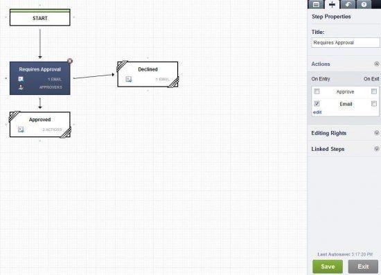 intranet dashboard workflow