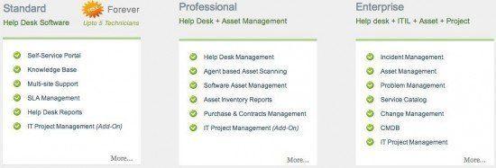 servicedesk-plus-features