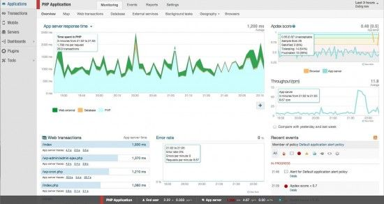 1-newrelic-php-application