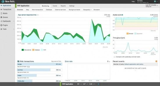 4-newrelic-after-optimisation