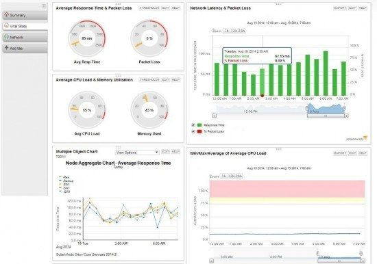 solarwinds-npm-vital-stats