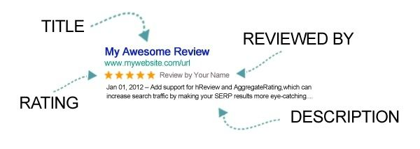 wprichsnippets-review-google-search-results