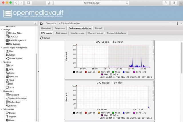 openmediavault-performance